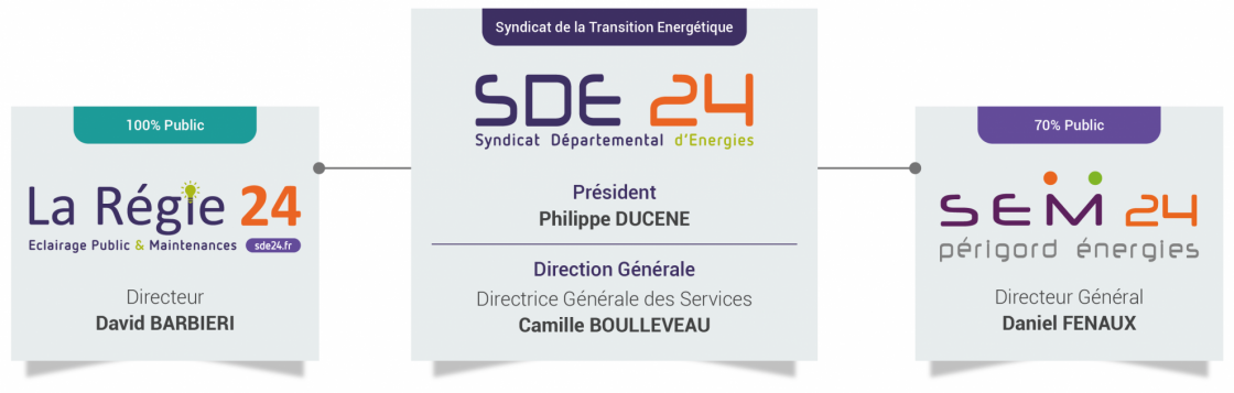 Groupe Energie 24 - web